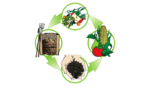 better composting methods,composting tips,composting help,composting information,composting guide,composting,reference,information