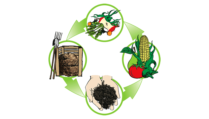 better-best-composting-compost-methods-tips-tricks-guide-help-advice-information-reference-earth-environment