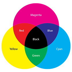 primary colors,color facts,color guide,reference,information