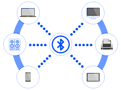 bluetooth,bluetooth connections,bluetooth devices,bluetooth technology